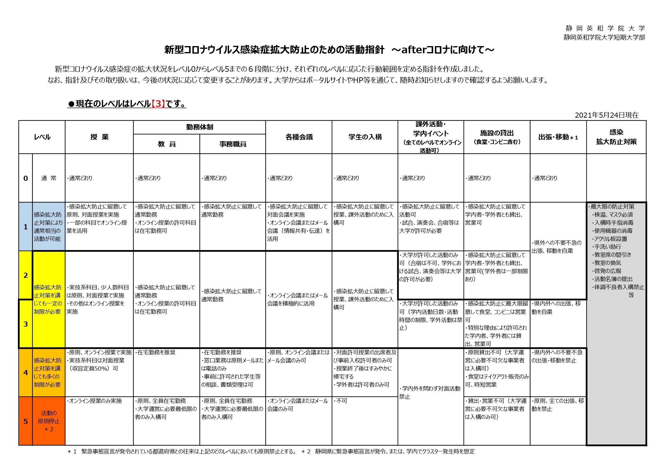 静岡 県 感染 者 ウイルス コロナ 新型コロナウイルス最新情報